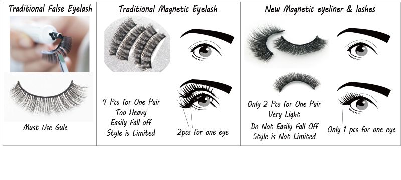 b6b3e1e660c Magnetic eyeliner and lashes manufacturer / magnetic eye liner and lash  supplier