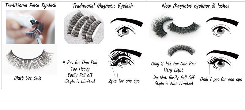 b134623cac1 Magnetic eyeliner-World Beauty lashes